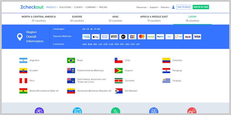 2Checkout experiencia pasarela de pago ecommerce paises disponibles