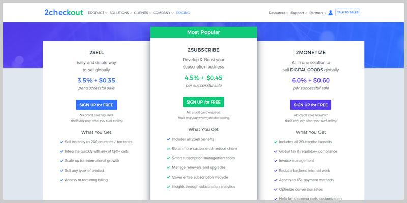 2Checkout experiencia pasarela de pago ecommerce precios tarifas costos