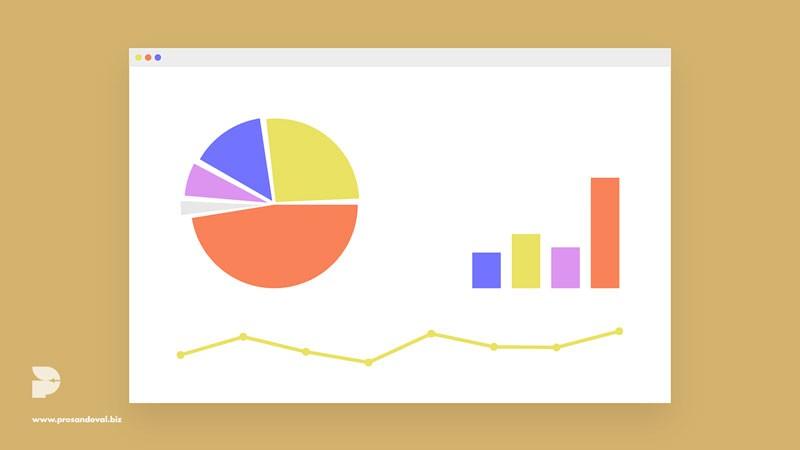Crear cuenta de google analytics tutorial en español